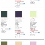 Too many confusing fabrics